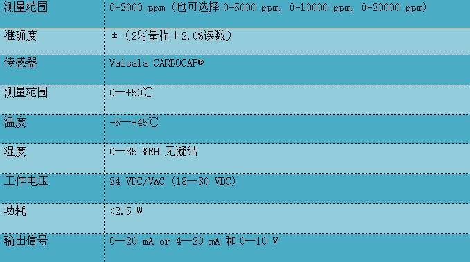 二氧化碳变送器GMD/W20系列技术参数