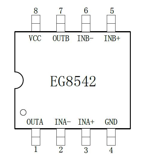通用型cmos轨到轨运放芯片