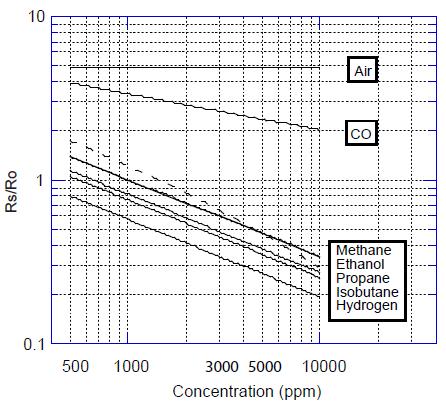 tgs813硬件电路图