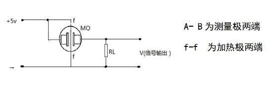 六,一氧化碳可燃气体传感器(co/ch4传感器)mq-d9测试电路